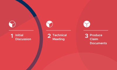 Radius 3 Step Process Graphic (984x588px)3